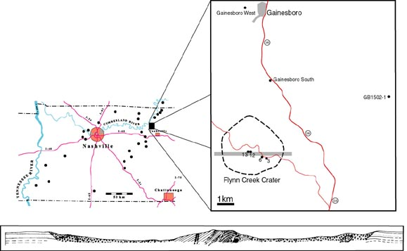 location map Flynn Creek crater